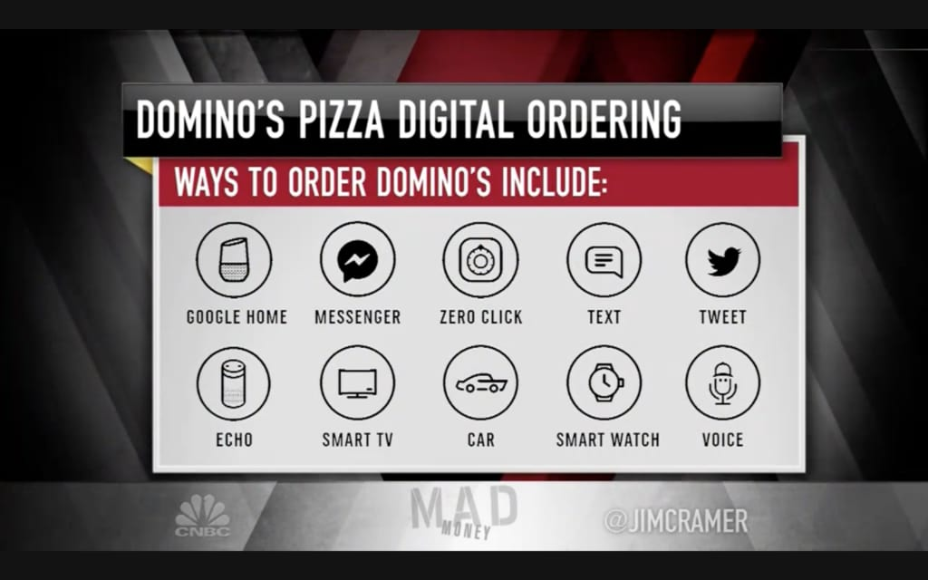 Did Alexa Just Deliver Break-out Earnings for Dominos?